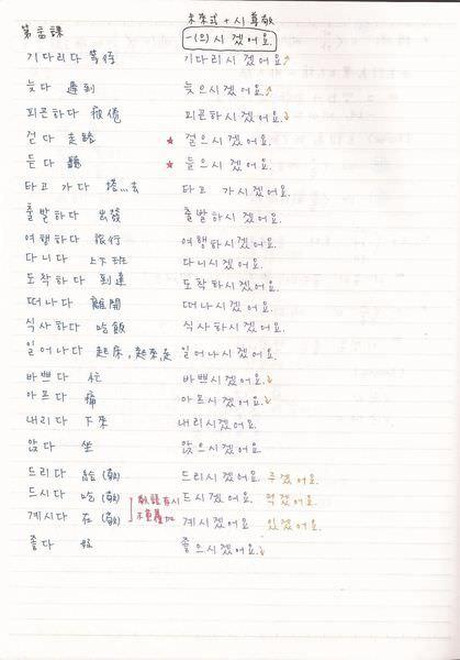 韓文24課-1