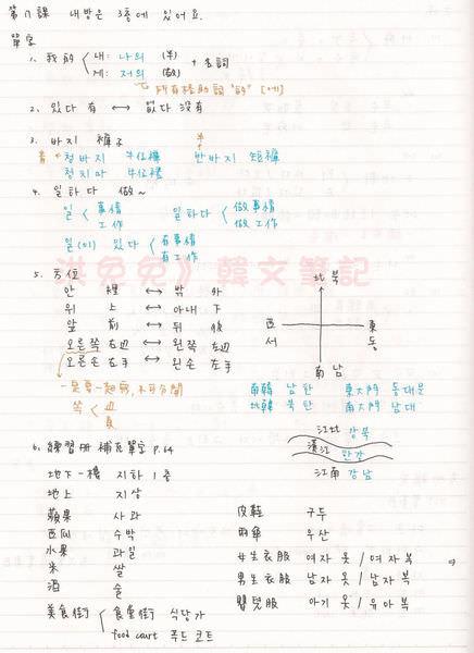 韓文第八課-1