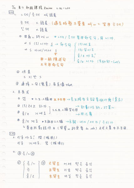 韓文初級課程